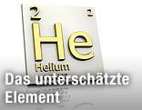 Helium im Periodensystem