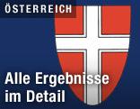 Wappen von Wien