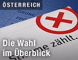 Wahlkarte und Stimmzettel für die Wien-Wahl