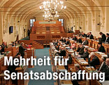 tschechischer Senat
