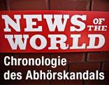 """Schild von """"News of the World"""""""