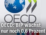 Teil von OECD-Plakat