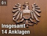 Österreichisches Wappen