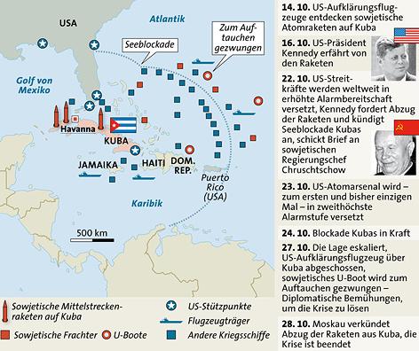 APA Grafik zur Kubakrise
