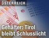 Euro-Scheine und -Münzen neben Gehaltszettel
