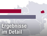 Österreich Karte mit Auszählungsbalken