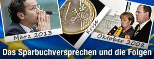 Bildmontage zeigt Euro-Gruppen-Chef Dijsselbloem, eine Euro-Münze und die deutsche Kanzlerin Merkel