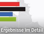 Grafik zur Landtagswahl in Salzburg