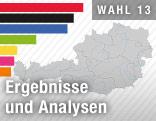 Grafik zeigt eine Landkarte Österreichs und die vorläufigen Balkenergebnisse der Nationalratswahl 2013