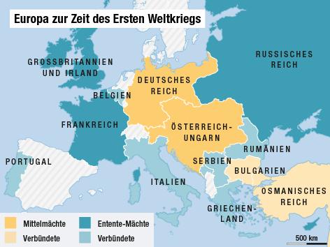 Karte Europas 1914