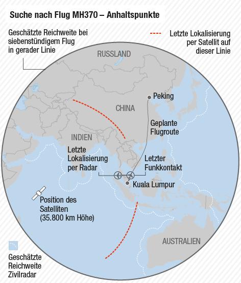 Karte zur möglichen Route des Flugs MH370