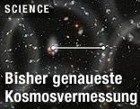 Kosmisches Lineal zur Bestimmung von Entfernungen von Universen
