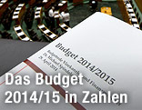 Budget 2014/15 auf der Galerie des Parlaments