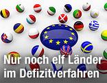 Kugeln mit Fahnen der EU-Länder um einen Button mit EU-Fahne