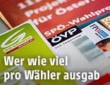 Folder verschiedener Parteien aus dem Nationalratswahlkampf 2013