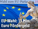 EU-Wahlplakat auf dem Parlament in Wien