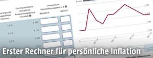 """Screenshot des """"persönlichen Inflationsrechners"""" der Statistik Austria"""