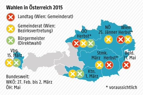 Grafik zu den österreichischen Wahlen 2015