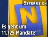 Niederösterreich-Schild