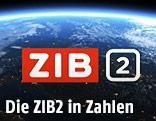 ZIB2-Logo