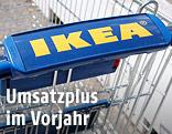 Ikea-Einkaufswagen