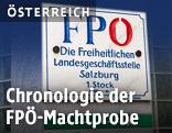 Schild der FPÖ Landesgeschäftsstelle Salzburg