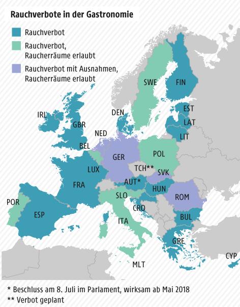 Grafik zu Rauchverboten in Europa