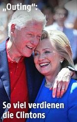 Bill und Hillary Clinton