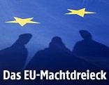 Schatten auf einer EU-Fahne