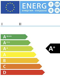 Grafik zeigt Stromverbrauch