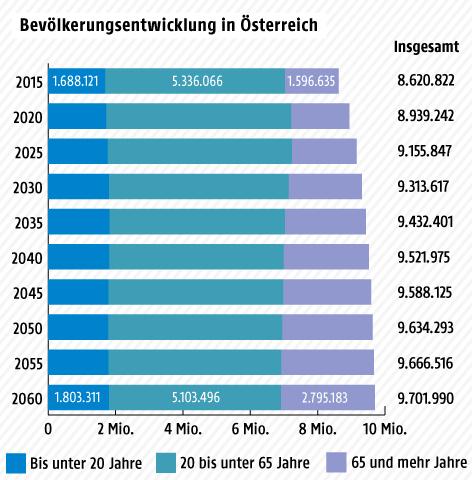 Die Arbeitslosen Bauarbeiter - Live Im SO36 Berlin