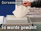 Abgabe eiens Stimmzettels