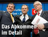 Der türkische Regierungschef Ahmet Davutoglu und EU-Gipfelchef Donald Tusk geben sich die Hand