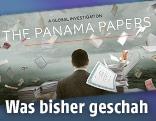Logo der Panama Papers