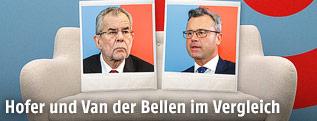 Bildmontage zeigt die Bundespräsidentschaftskandidaten Van der Bellen und Hofer auf der ORF.at-Wahlcouch