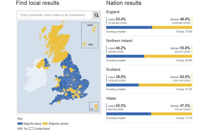 Karte von Großbritannien mit aktuellem Stand zum Brexit
