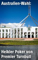 Blick auf das Parlament in Australien