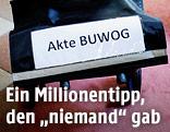 """Aktenwagerl """"Akte Buwog"""""""