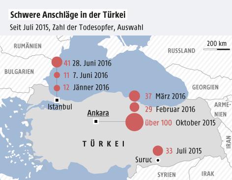 Grafik zu Anschlägen in der Türkei