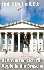 US-Finanzministerium in Washington