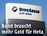 Firmenschild Hypo-Group