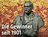 Statue von Alfred Nobel