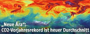 Computer-Simulation der CO2-Verteilung auf der Erde