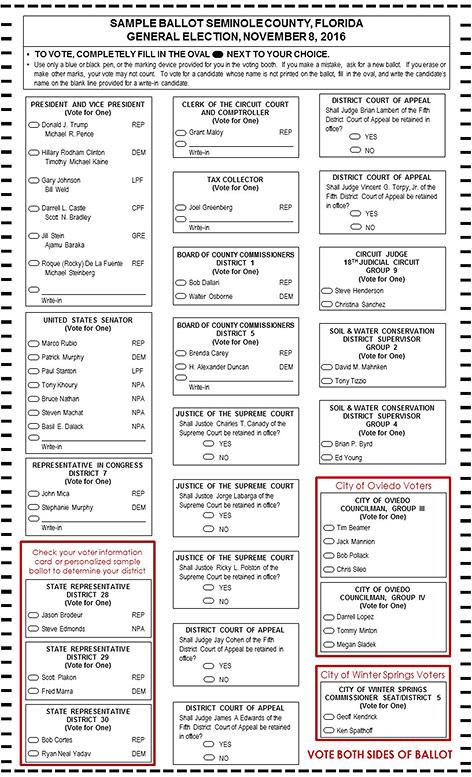 Wahlzettel Usa