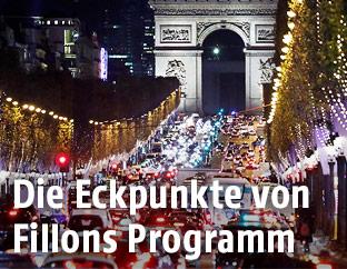 Champs Elysees und Triumphbogen