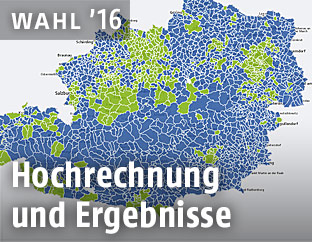 Grafik von den Ergebnissen in Österreich