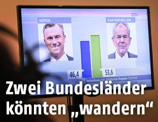 Bildschirm zeigt vorläufiges Wahlergebnis