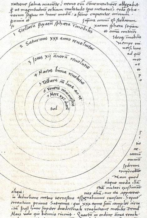Ausschnitt aus Nikolaus von Kopernikus De Revolutionibus