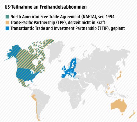 Grafik über die weltweiten Handelsabkommen