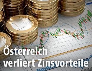 Euromünzen auf einem Diagram